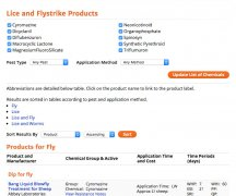 The Lice and Flystrike Products Tool can help you find the product you need
